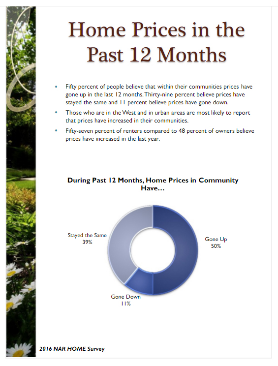 NAR_HomePrices